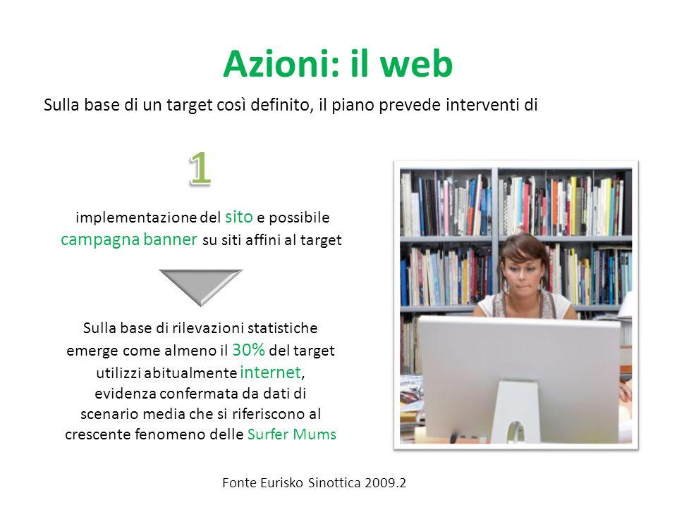 Azioni: il web Fonte Eurisko Sinottica 2009.2 Sulla base di un target così definito, il piano prevede interventi di implementazione del sito e possibi