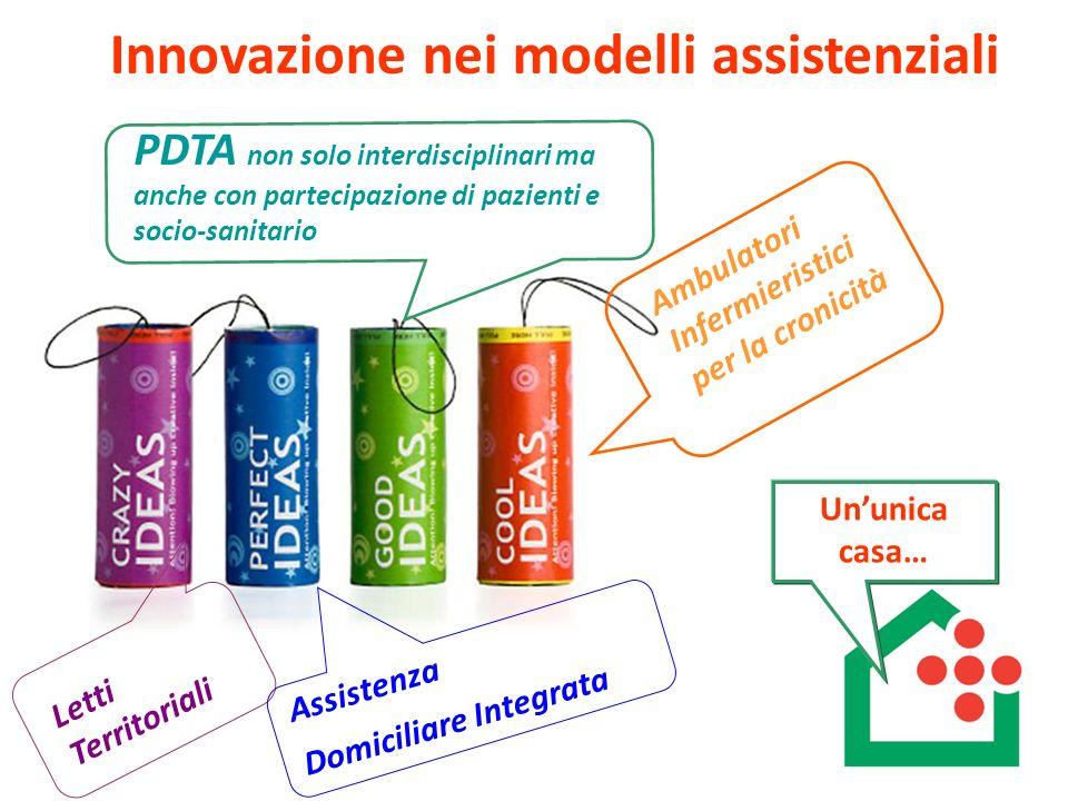 Innovazione nei modelli assistenziali Letti Territoriali PDTA non solo interdisciplinari ma anche con partecipazione di pazienti e socio-sanitario Assistenza Domiciliare Integrata Ambulatori Infermieristici per la cronicità Ununica casa…