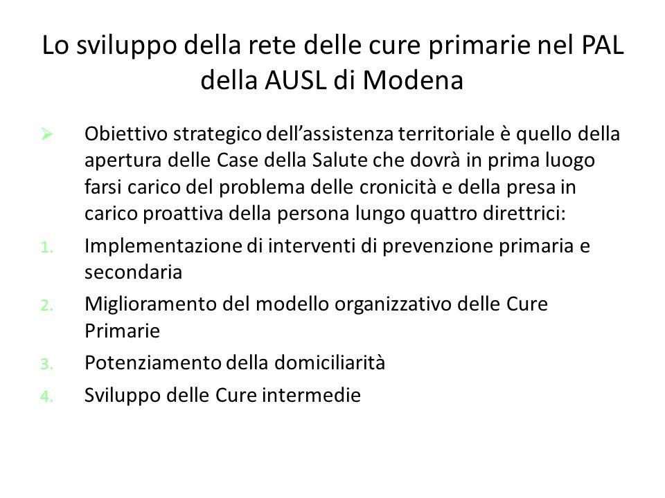 Lo sviluppo della rete delle cure primarie nel PAL della AUSL di Modena Obiettivo strategico dellassistenza territoriale è quello della apertura delle