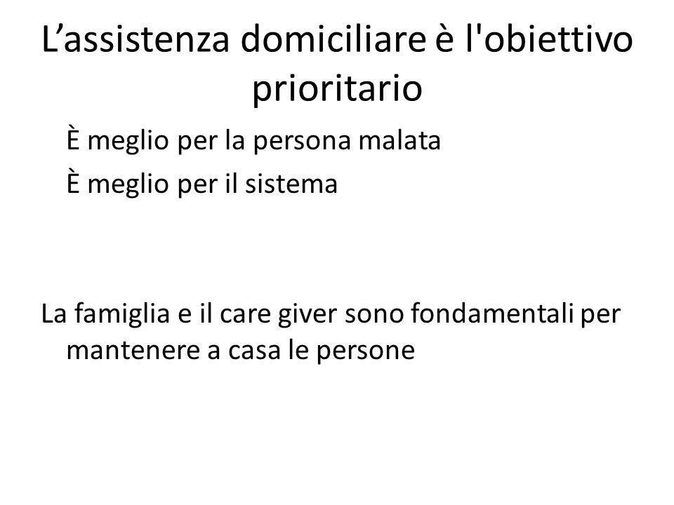 Lassistenza domiciliare è l'obiettivo prioritario È meglio per la persona malata È meglio per il sistema La famiglia e il care giver sono fondamentali