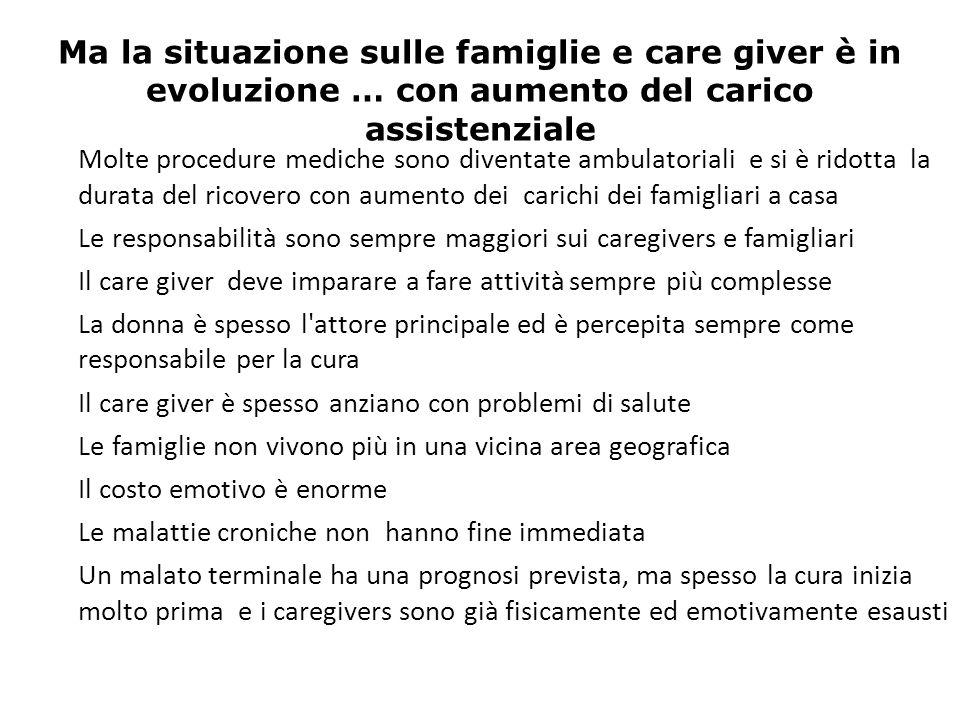 Ma la situazione sulle famiglie e care giver è in evoluzione … con aumento del carico assistenziale Molte procedure mediche sono diventate ambulatoria