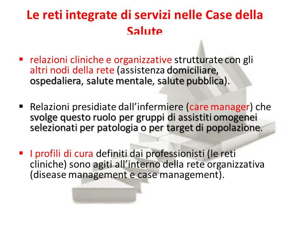 Le reti integrate di servizi nelle Case della Salute domiciliare ospedalierasalute mentalesalute pubblica relazioni cliniche e organizzative struttura
