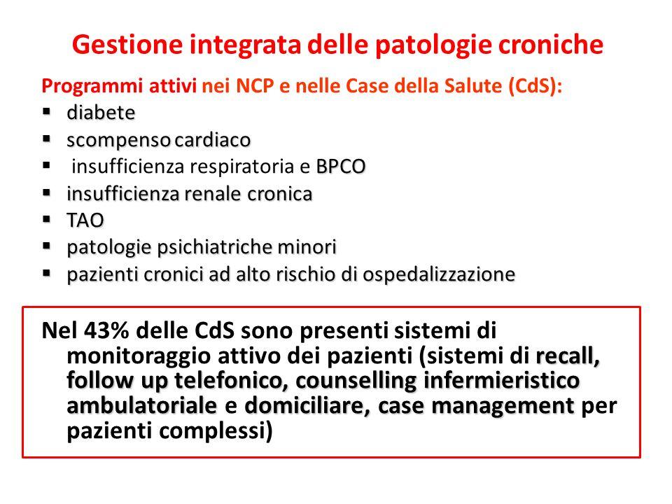 Gestione integrata delle patologie croniche Programmi attivi nei NCP e nelle Case della Salute (CdS): diabete diabete scompenso cardiaco scompenso car