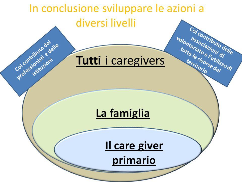 Tutti i caregivers La famiglia Il care giver primario 31 In conclusione sviluppare le azioni a diversi livelli Col contributo dei professionisti e del