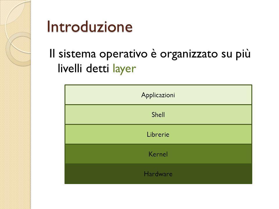 Introduzione Il sistema operativo è organizzato su più livelli detti layer Hardware Kernel Librerie Shell Applicazioni