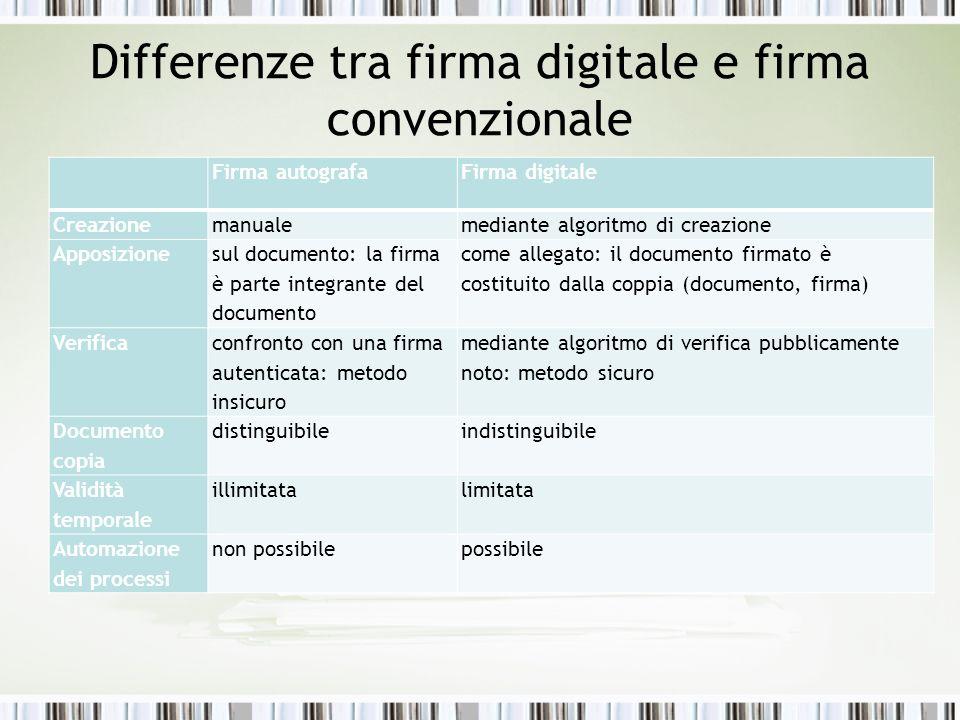 Differenze tra firma digitale e firma convenzionale Firma autografaFirma digitale Creazionemanualemediante algoritmo di creazione Apposizione sul docu