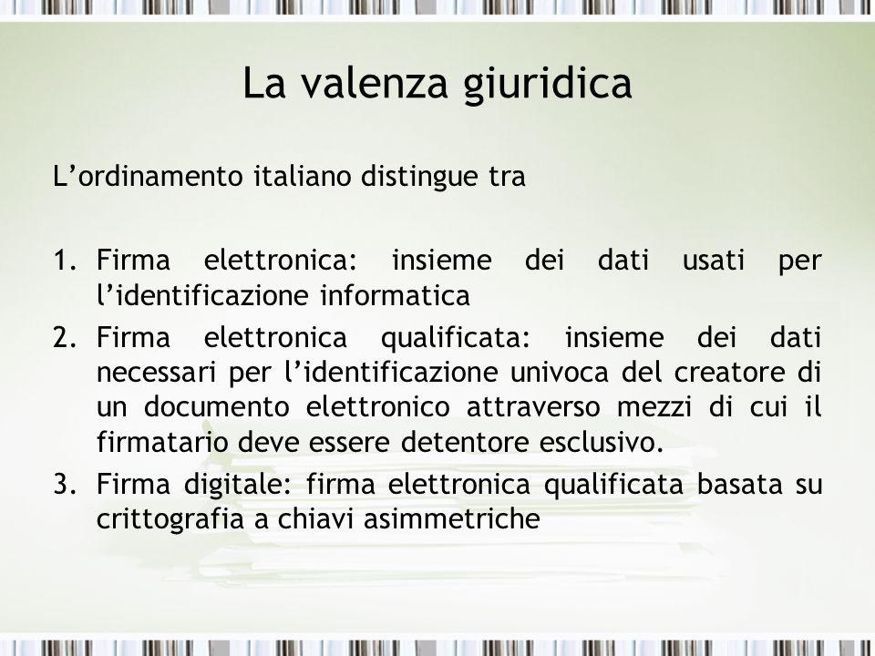 La valenza giuridica Lordinamento italiano distingue tra 1.Firma elettronica: insieme dei dati usati per lidentificazione informatica 2.Firma elettron
