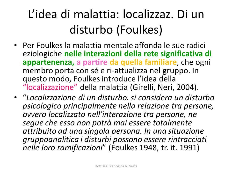 Lidea di malattia: localizzaz. Di un disturbo (Foulkes) Per Foulkes la malattia mentale affonda le sue radici eziologiche nelle interazioni della rete