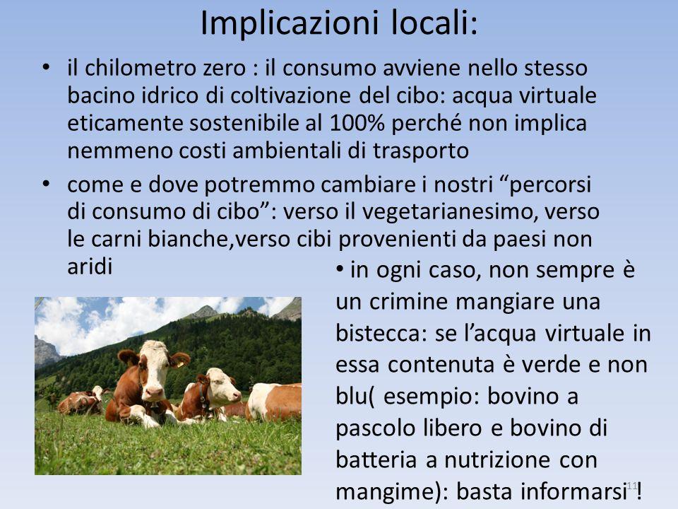 Implicazioni locali: il chilometro zero : il consumo avviene nello stesso bacino idrico di coltivazione del cibo: acqua virtuale eticamente sostenibil