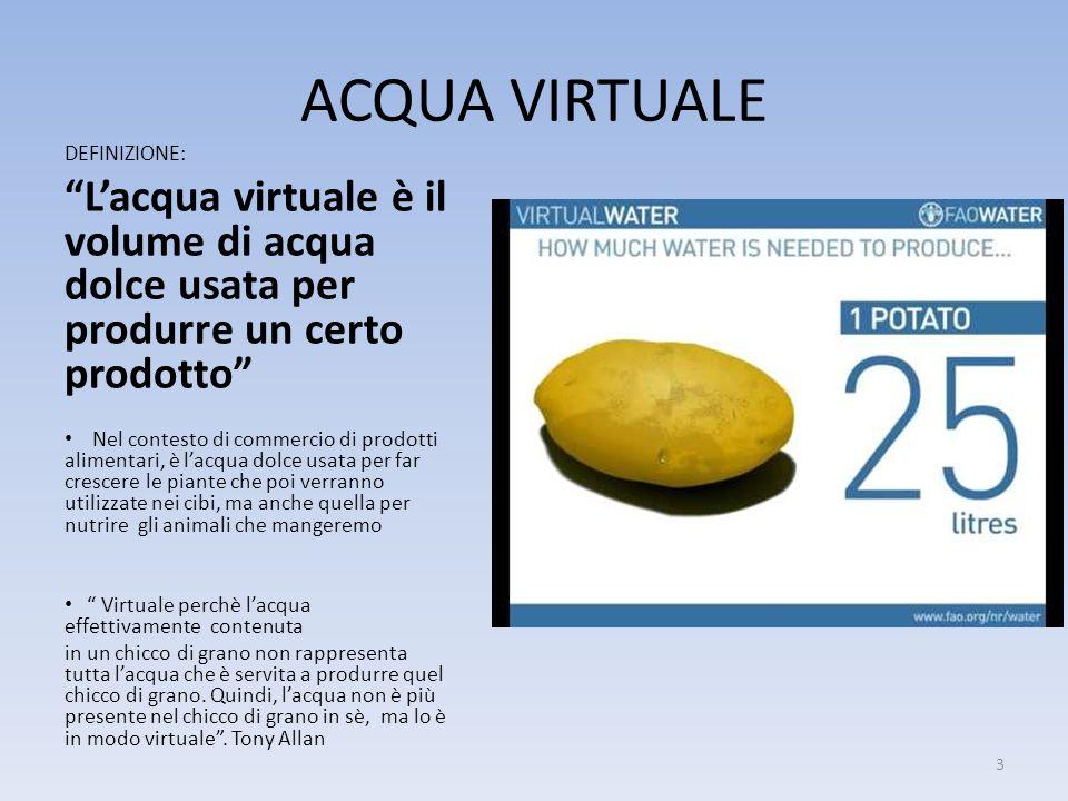 ACQUA VIRTUALE DEFINIZIONE: Lacqua virtuale è il volume di acqua dolce usata per produrre un certo prodotto Nel contesto di commercio di prodotti alim