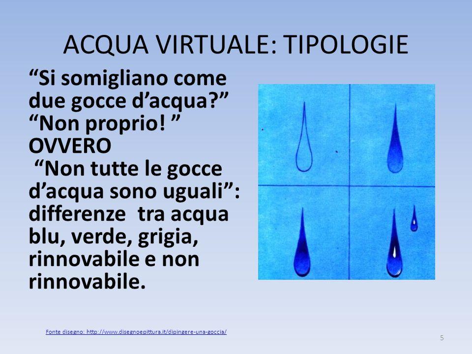 ACQUA VIRTUALE: TIPOLOGIE Si somigliano come due gocce dacqua? Non proprio! OVVERO Non tutte le gocce dacqua sono uguali: differenze tra acqua blu, ve