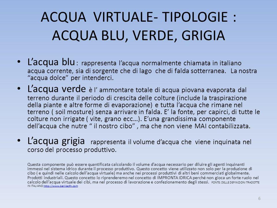ACQUA VIRTUALE- TIPOLOGIE : ACQUA BLU, VERDE, GRIGIA Lacqua blu : rappresenta lacqua normalmente chiamata in italiano acqua corrente, sia di sorgente