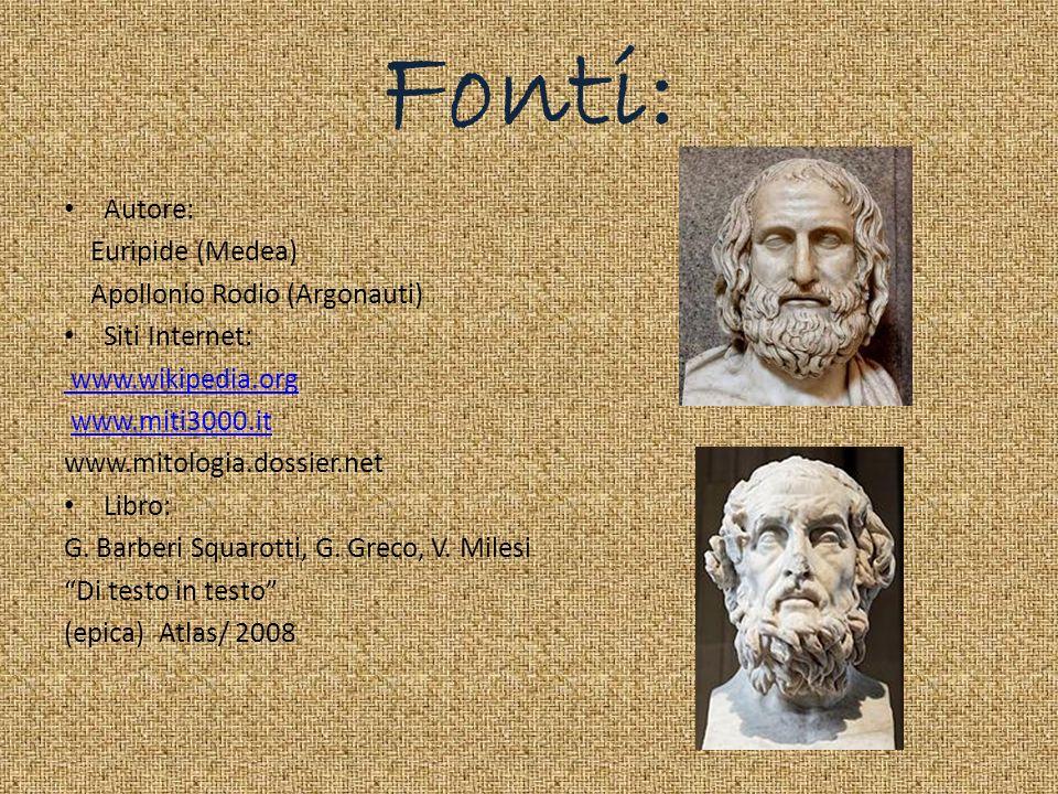 Fonti: Autore: Euripide (Medea) Apollonio Rodio (Argonauti) Siti Internet: www.wikipedia.org www.miti3000.it www.mitologia.dossier.net Libro: G. Barbe