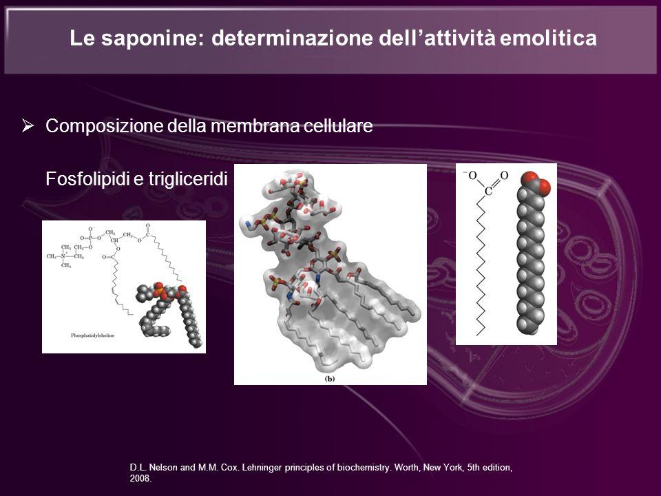 Composizione della membrana cellulare Fosfolipidi e trigliceridi D.L. Nelson and M.M. Cox. Lehninger principles of biochemistry. Worth, New York, 5th