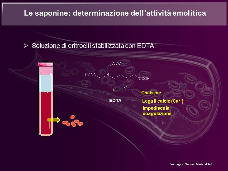 Soluzione di eritrociti stabilizzata con EDTA: Le saponine: determinazione dellattività emolitica Immagini: Servier Medical Art EDTA Chelatore Lega il