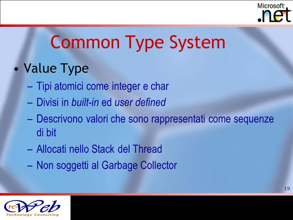 19 Common Type System Value Type –Tipi atomici come integer e char –Divisi in built-in ed user defined –Descrivono valori che sono rappresentati come sequenze di bit –Allocati nello Stack del Thread –Non soggetti al Garbage Collector