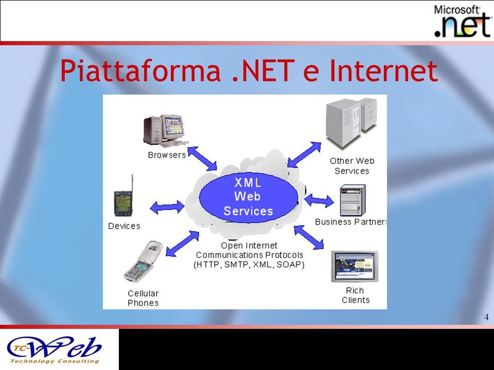 4 Piattaforma.NET e Internet