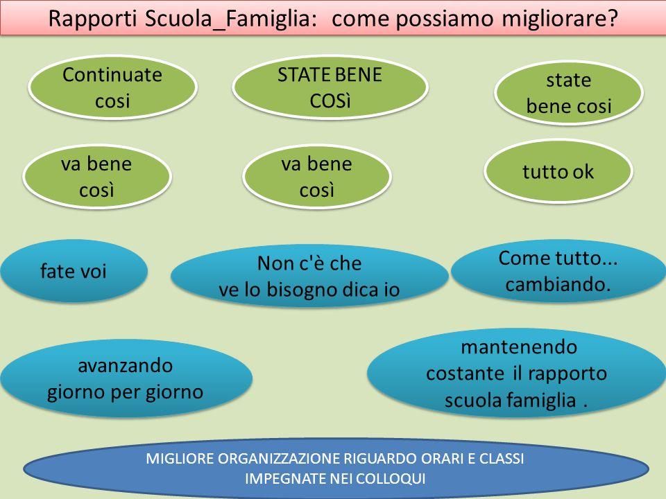 Rapporti Scuola_Famiglia: come possiamo migliorare.