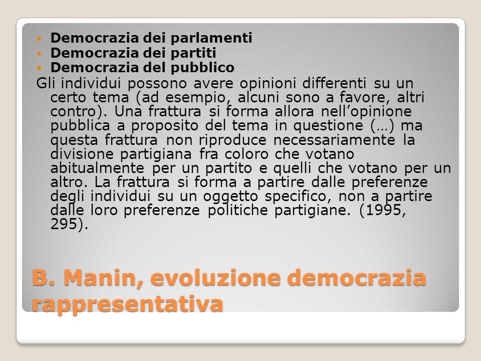 B. Manin, evoluzione democrazia rappresentativa Democrazia dei parlamenti Democrazia dei partiti Democrazia del pubblico Gli individui possono avere o