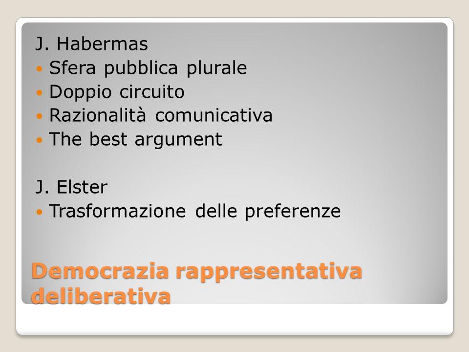 Democrazia rappresentativa deliberativa J. Habermas Sfera pubblica plurale Doppio circuito Razionalità comunicativa The best argument J. Elster Trasfo