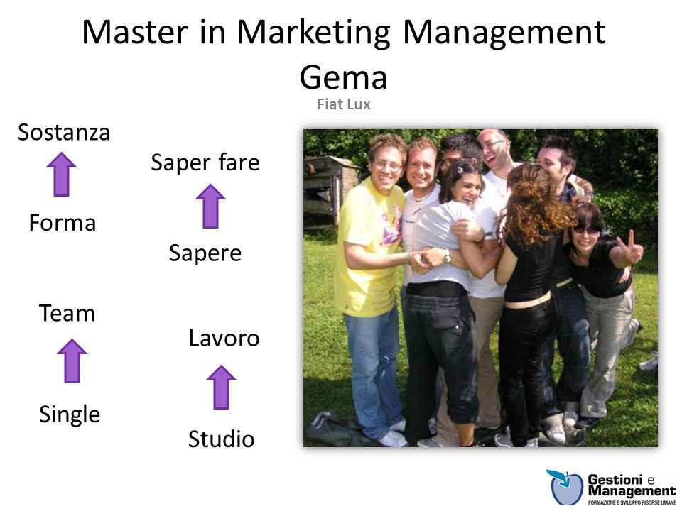 Master in Marketing Management Gema Fiat Lux Forma Sostanza Saper fare Sapere Studio Lavoro Team Single