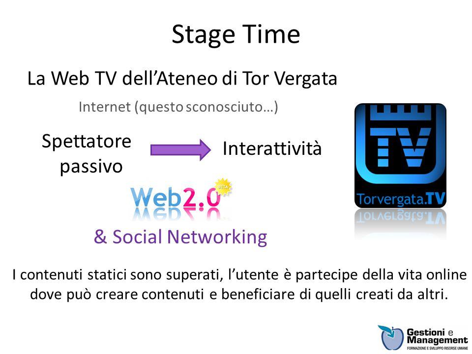 Stage Time La Web TV dellAteneo di Tor Vergata Spettatore passivo Internet (questo sconosciuto…) Interattività & Social Networking I contenuti statici