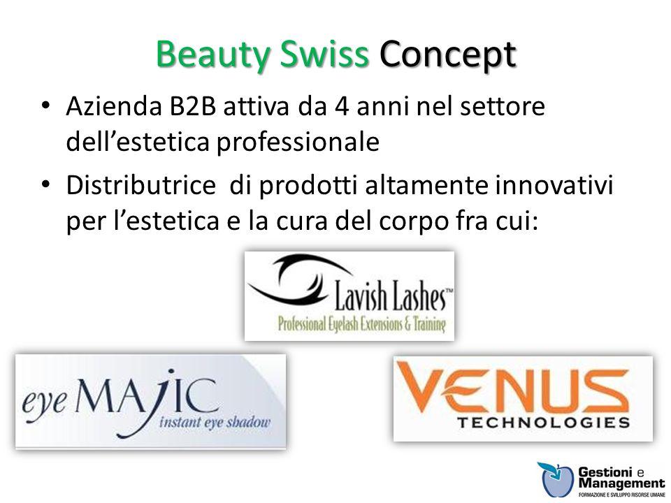 Beauty Swiss Concept Azienda B2B attiva da 4 anni nel settore dellestetica professionale Distributrice di prodotti altamente innovativi per lestetica