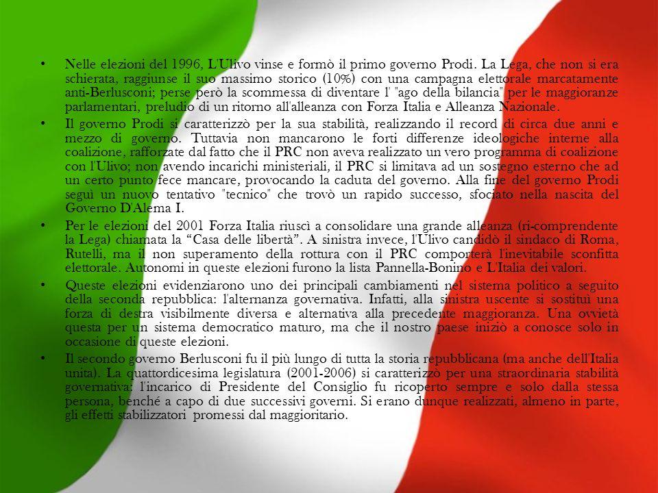 Nelle elezioni del 1996, L Ulivo vinse e formò il primo governo Prodi.