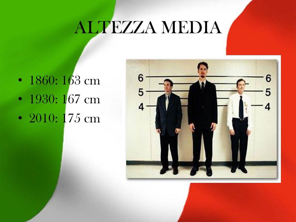 ALTEZZA MEDIA 1860: 163 cm 1930: 167 cm 2010: 175 cm