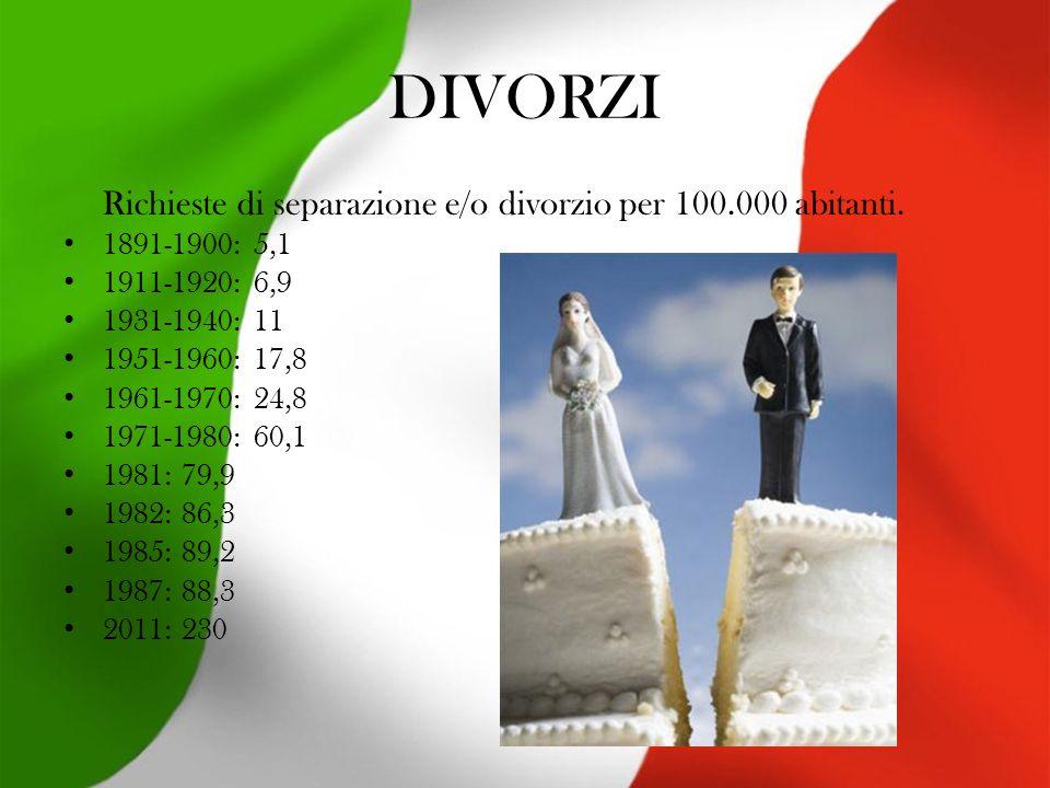 DIVORZI Richieste di separazione e/o divorzio per 100.000 abitanti.
