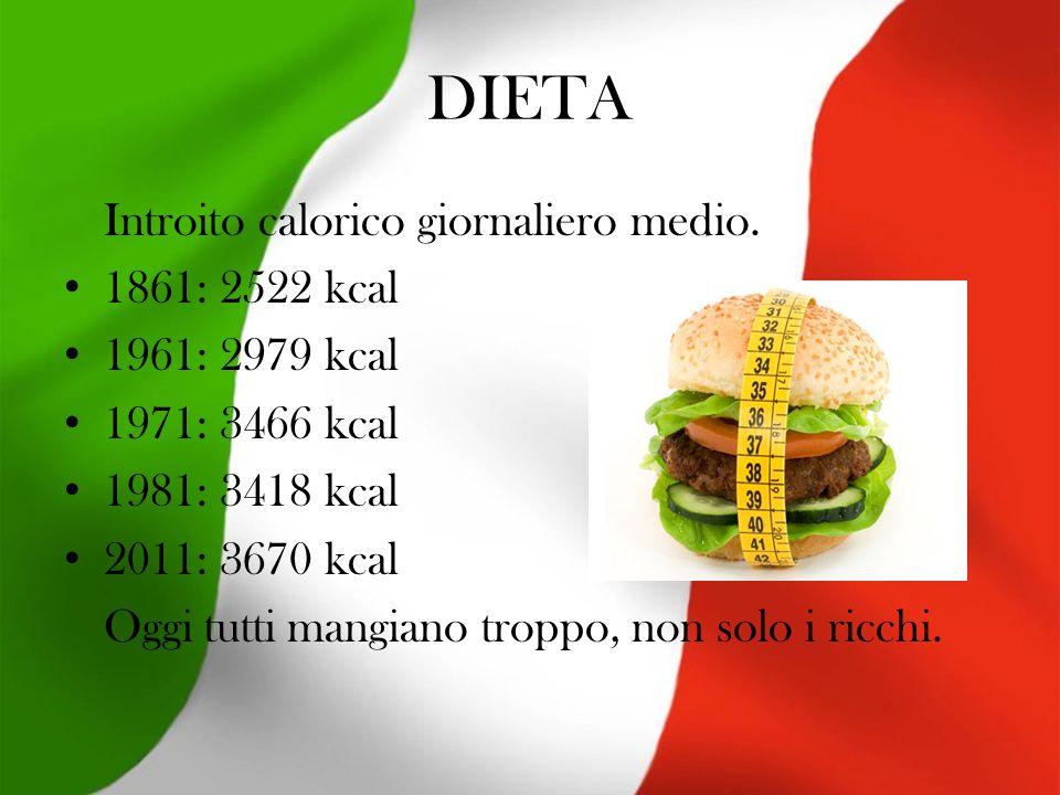DIETA Introito calorico giornaliero medio.