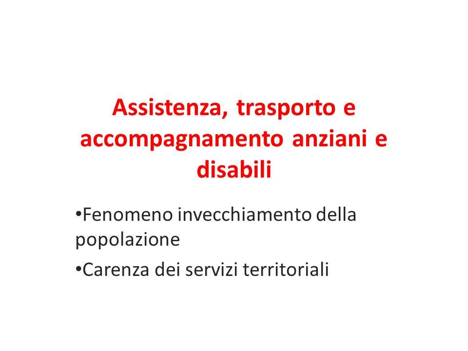 Assistenza, trasporto e accompagnamento anziani e disabili Fenomeno invecchiamento della popolazione Carenza dei servizi territoriali