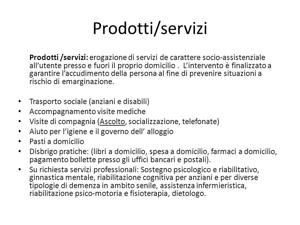 Prodotti/servizi Prodotti /servizi: erogazione di servizi de carattere socio-assistenziale allutente presso e fuori il proprio domicilio.