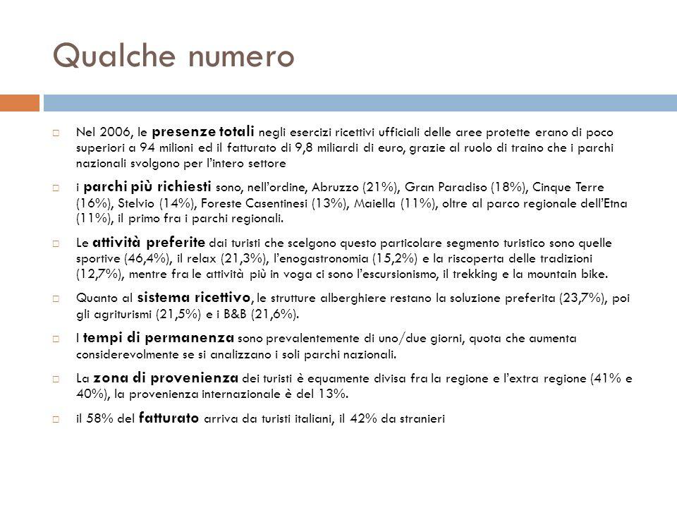 Qualche numero Nel 2006, le presenze totali negli esercizi ricettivi ufficiali delle aree protette erano di poco superiori a 94 milioni ed il fatturato di 9,8 miliardi di euro, grazie al ruolo di traino che i parchi nazionali svolgono per lintero settore i parchi più richiesti sono, nellordine, Abruzzo (21%), Gran Paradiso (18%), Cinque Terre (16%), Stelvio (14%), Foreste Casentinesi (13%), Maiella (11%), oltre al parco regionale dellEtna (11%), il primo fra i parchi regionali.