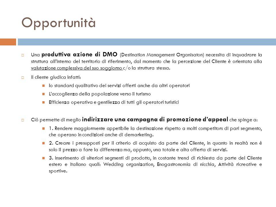 Opportunità Una produttiva azione di DMO (Destination Management Organisaton) necessita di inquadrare la struttura allinterno del territorio di riferimento, dal momento che la percezione del Cliente è orientata alla valutazione complessiva del suo soggiorno c/o la struttura stessa.