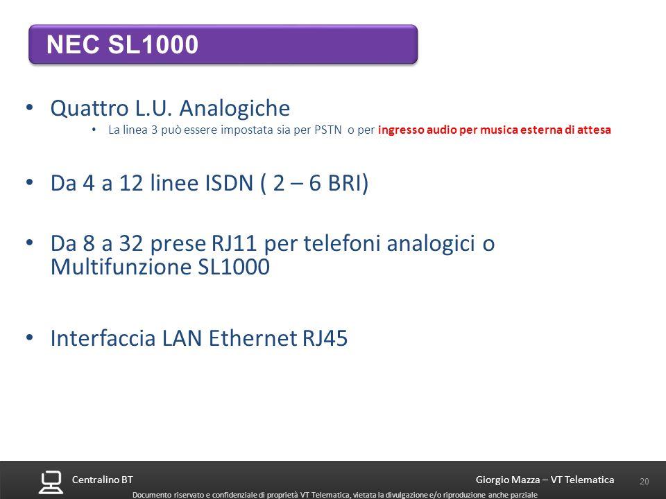 Centralino BT 20 Giorgio Mazza – VT Telematica Documento riservato e confidenziale di proprietà VT Telematica, vietata la divulgazione e/o riproduzion