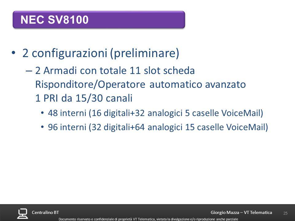 Centralino BT 25 Giorgio Mazza – VT Telematica Documento riservato e confidenziale di proprietà VT Telematica, vietata la divulgazione e/o riproduzion