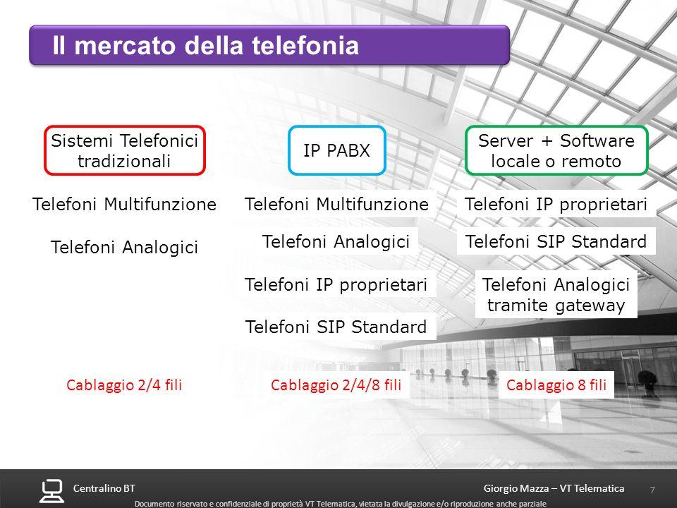 Centralino BT 28 Giorgio Mazza – VT Telematica Documento riservato e confidenziale di proprietà VT Telematica, vietata la divulgazione e/o riproduzione anche parziale CHIAMATA SQUILLANO I TELEFONI BUONGIORNO RISPONDE LA SOCIETA….COMPONETE 1 PER LE VENDITE 2 PER SERVIZIO TECNICO 3 PER lAMMINISTRAZIONE OPPURE RIMANETE IN ATTESA DELLOPERATORE Operatore Automatico (IVR)