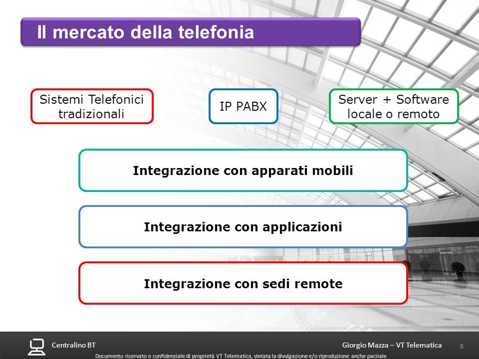 Centralino BT 8 Giorgio Mazza – VT Telematica Documento riservato e confidenziale di proprietà VT Telematica, vietata la divulgazione e/o riproduzione