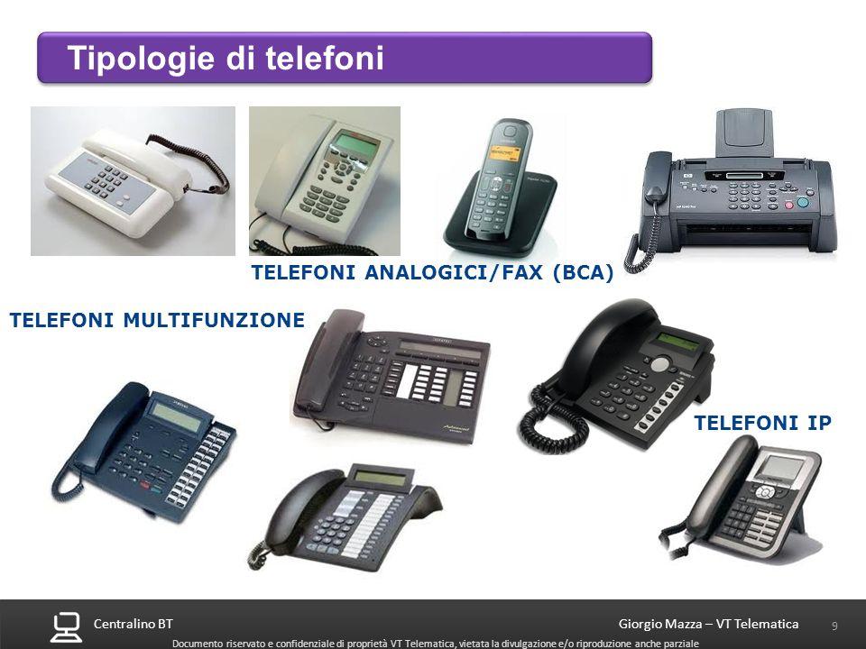 Centralino BT 20 Giorgio Mazza – VT Telematica Documento riservato e confidenziale di proprietà VT Telematica, vietata la divulgazione e/o riproduzione anche parziale Quattro L.U.