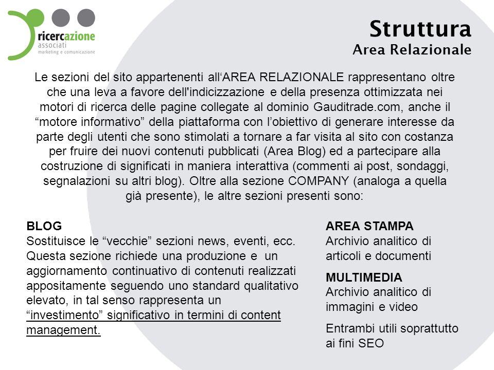 Struttura Area Relazionale Le sezioni del sito appartenenti allAREA RELAZIONALE rappresentano oltre che una leva a favore dell'indicizzazione e della