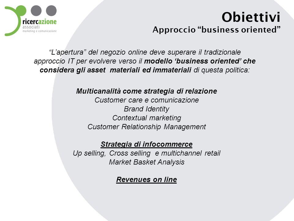 Obiettivi Approccio business oriented Multicanalità come strategia di relazione Customer care e comunicazione Brand Identity Contextual marketing Cust