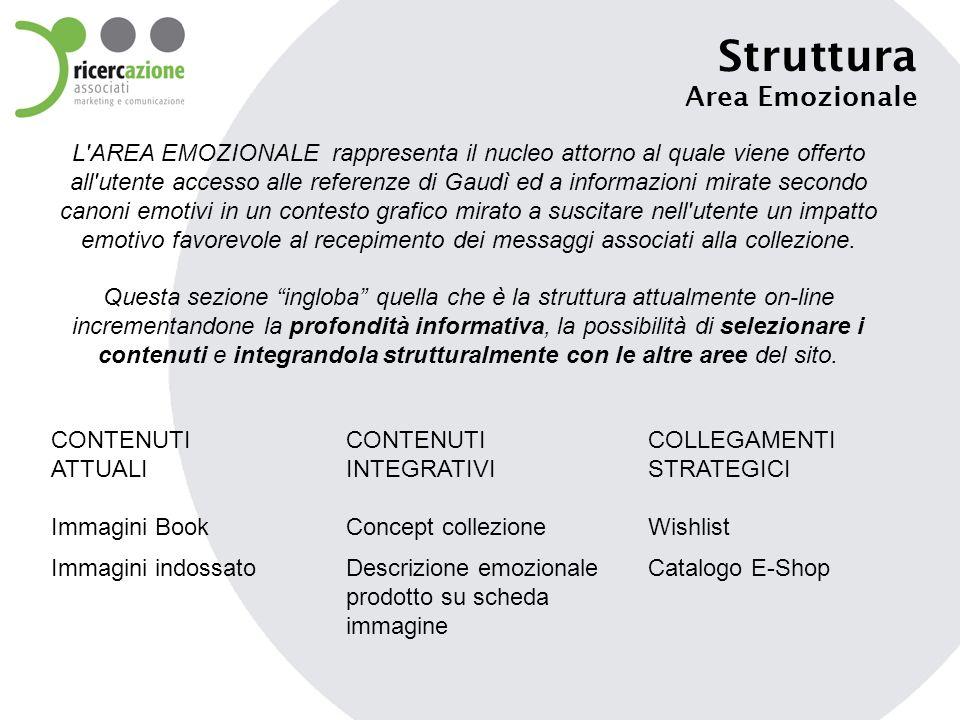 Struttura Area Emozionale L'AREA EMOZIONALE rappresenta il nucleo attorno al quale viene offerto all'utente accesso alle referenze di Gaudì ed a infor