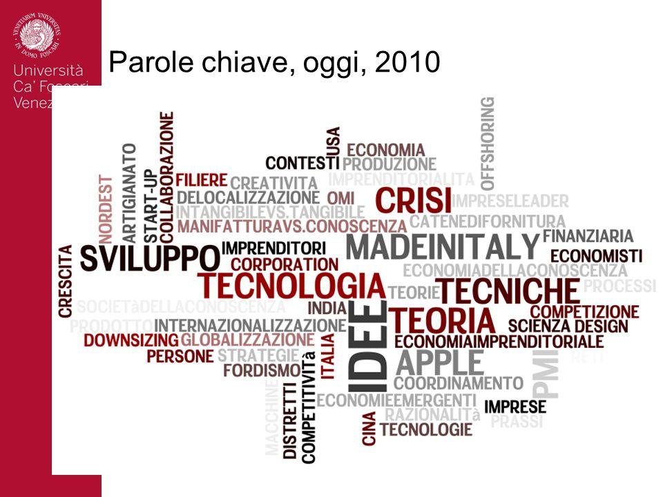 Parole chiave, oggi, 2010