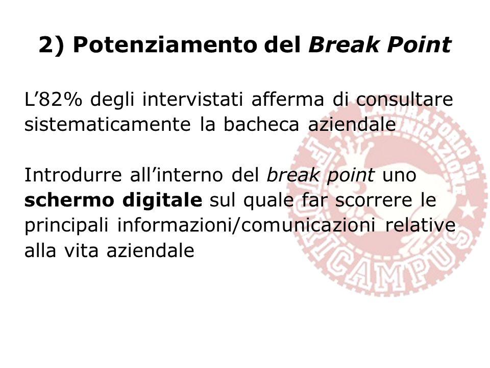 2) Potenziamento del Break Point L82% degli intervistati afferma di consultare sistematicamente la bacheca aziendale Introdurre allinterno del break point uno schermo digitale sul quale far scorrere le principali informazioni/comunicazioni relative alla vita aziendale