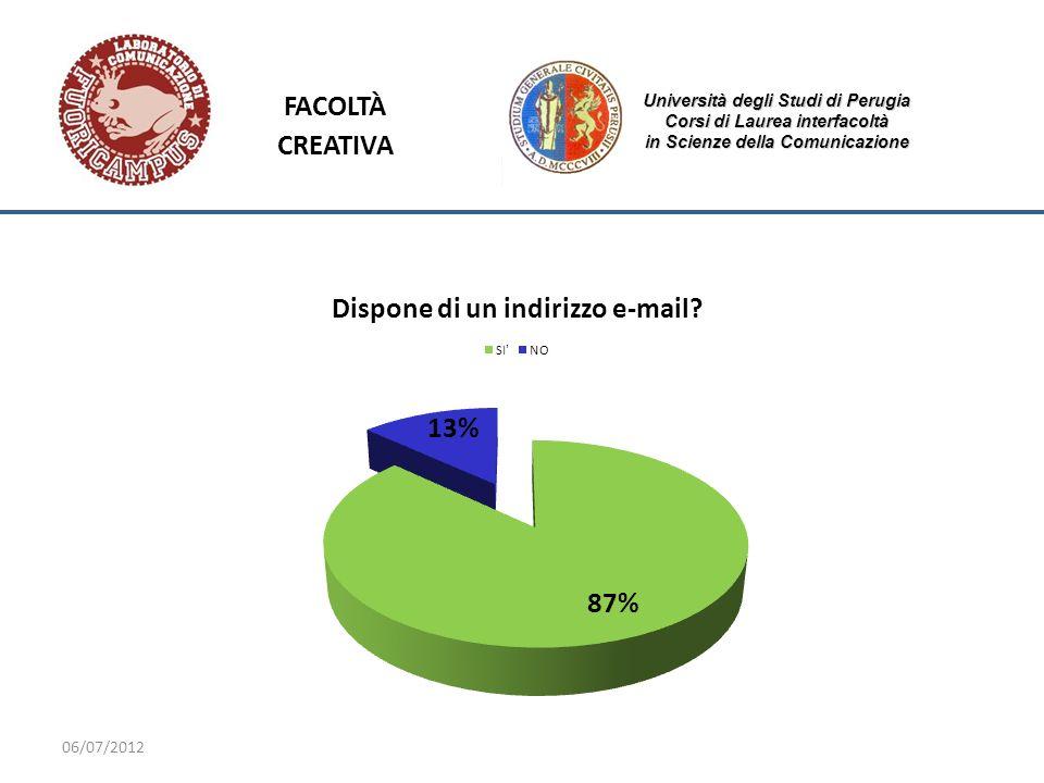 06/07/2012 Università degli Studi di Perugia Corsi di Laurea interfacoltà in Scienze della Comunicazione FACOLTÀ CREATIVA