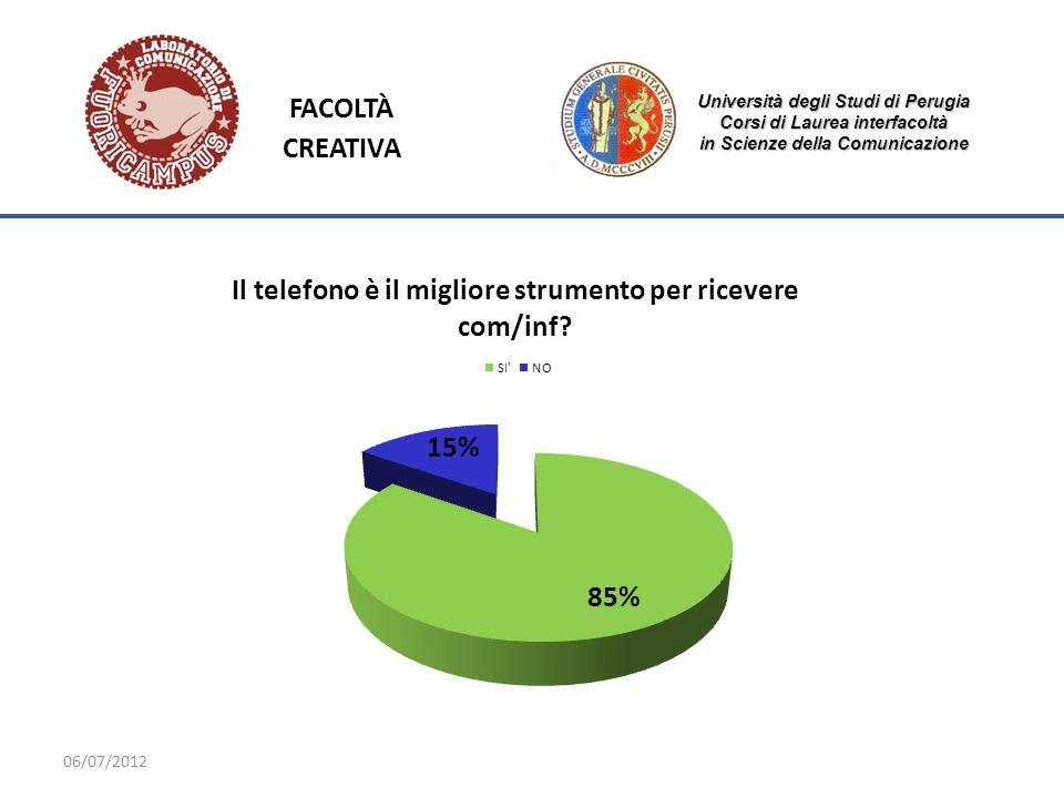 Università degli Studi di Perugia Corsi di Laurea interfacoltà in Scienze della Comunicazione 3) Connessioni tra servizi legame conveniente tra il servizio Vola con Noi e il servizio City Tour.