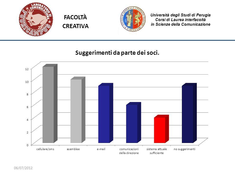 04/05/08 Università degli Studi di Perugia Corsi di Laurea interfacoltà in Scienze della Comunicazione FACOLTÀ CREATIVA