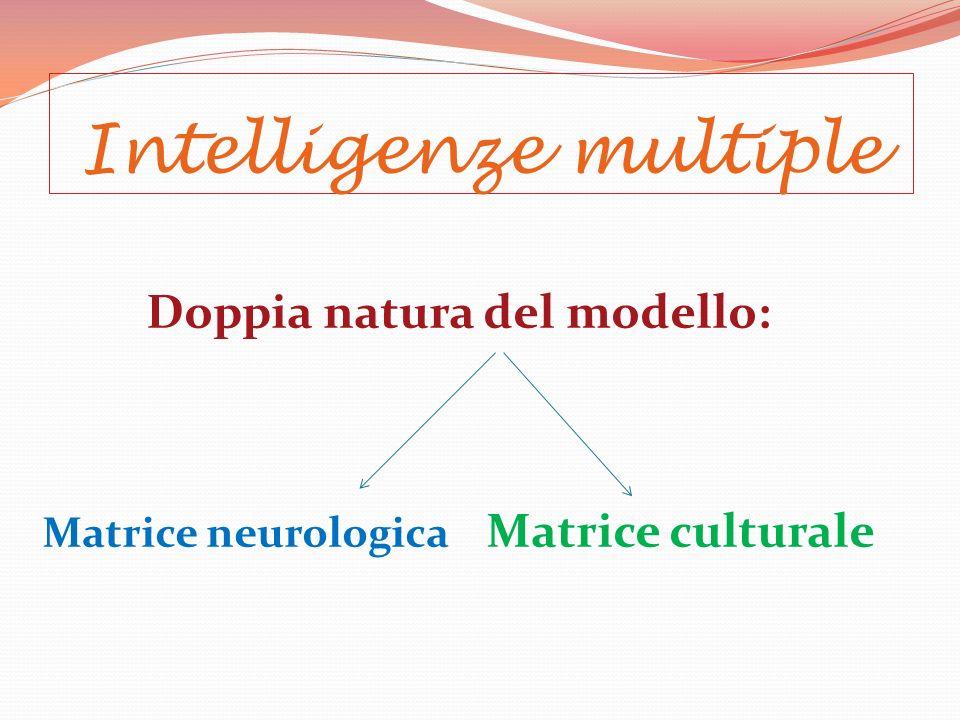 Intelligenze multiple Doppia natura del modello: Matrice neurologica Matrice culturale