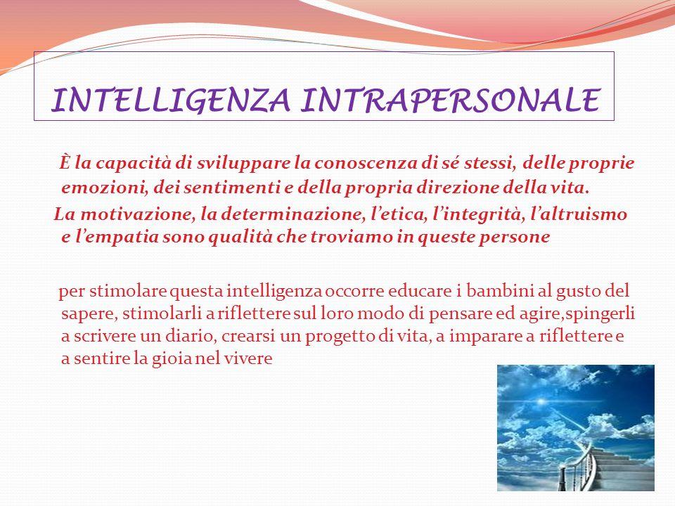 INTELLIGENZA INTRAPERSONALE È la capacità di sviluppare la conoscenza di sé stessi, delle proprie emozioni, dei sentimenti e della propria direzione della vita.